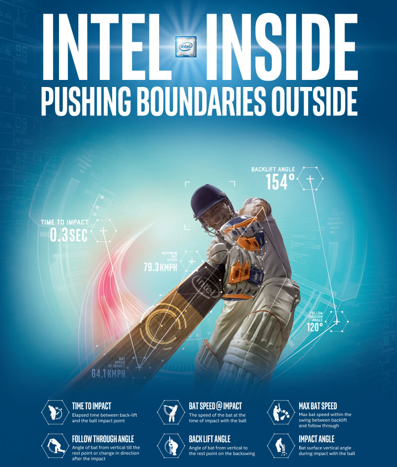 Intel Falcon 8 Drone Bat Sensor And More Innovations To Be Used At