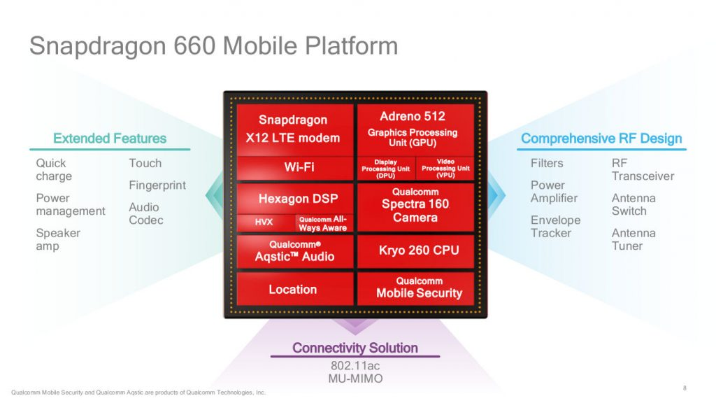 Qualcomm Snapdragon 660 specs