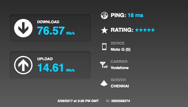 Vodafone 4G Peak speed Chennai Moto G5