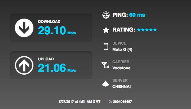 Vodafone 4G Peak speed Chennai