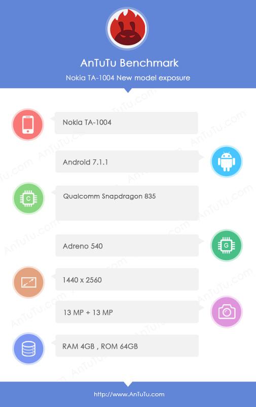Nokia 9 TA-1004 AnTuTu