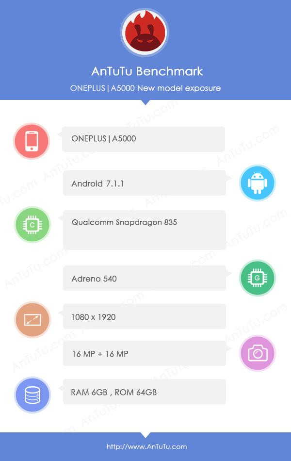 OnePlus 5 AnTuTu