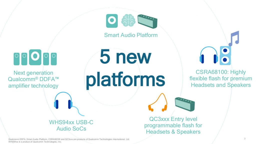 Qualcomm announces new audio platforms for next-gen wireless