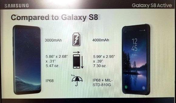 Samsung Galaxy S8 Active Specs leak-