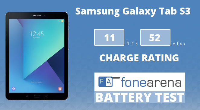 Samsung Galaxy Tab S3 FA One Charge Rating