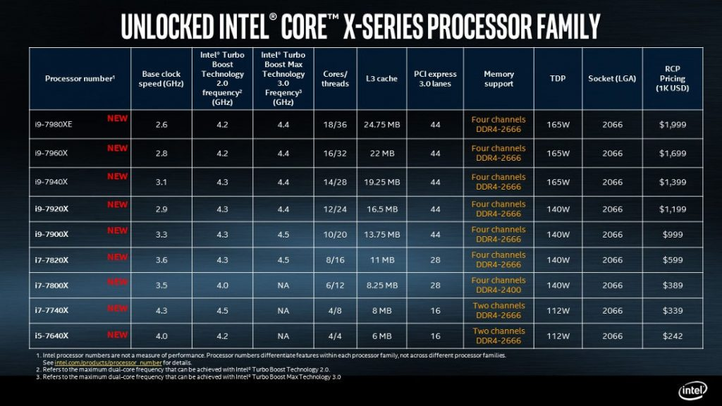 Intexl Core X-Series specs