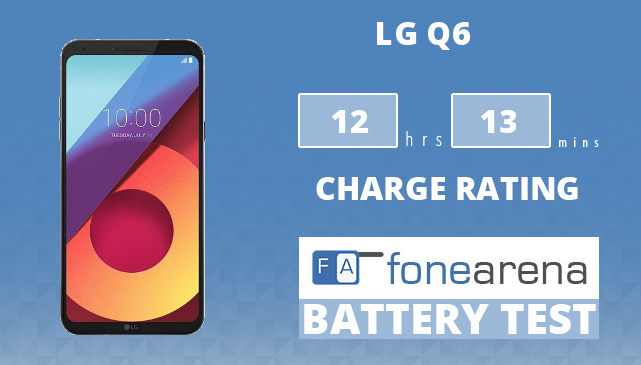 LG Q6 FoneArena One Charge Rating