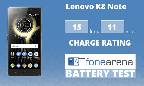 Lenovo K8 Note FA One Charge Rating