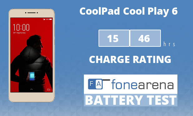 CoolPad Cool Play 6 FA One Charge Rating