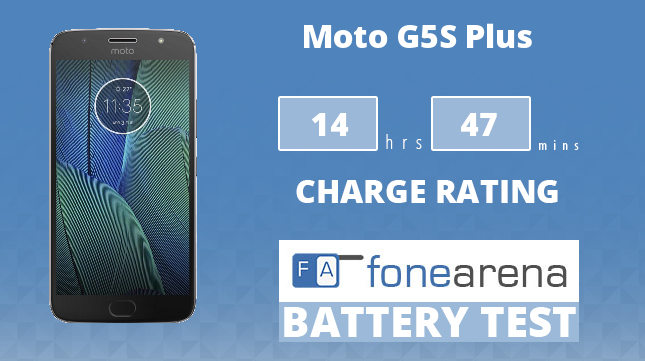 Moto G5S Plus FoneArena One Charge Rating