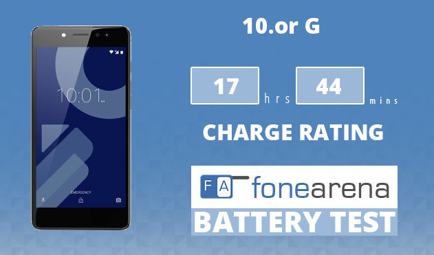 10.or G FoneArena One Charge Rating