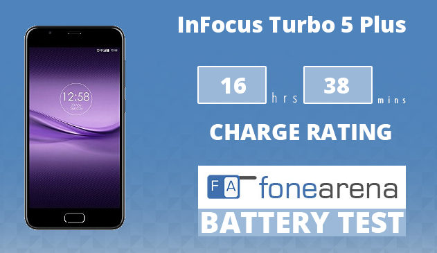 InFocus Turbo 5 Plus FoneArena One Charge Rating