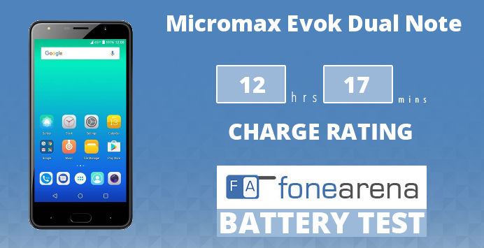 Micromax Evok Dual Note FoneArena One Charge Rating
