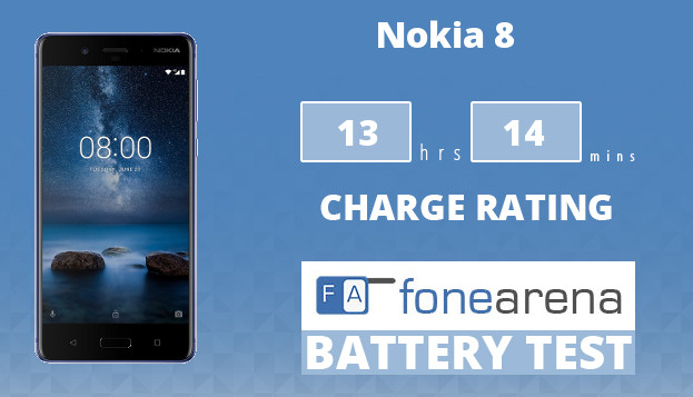 Nokia 8 FoneArena One Charge Rating