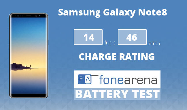 Samsung Galaxy Note8 FoneArena One Charge Rating