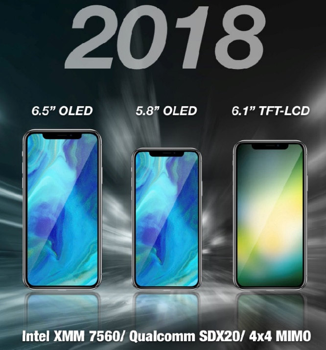 2018 iPhone Intel XMM 7560 and Qualcomm Snapdragon X20