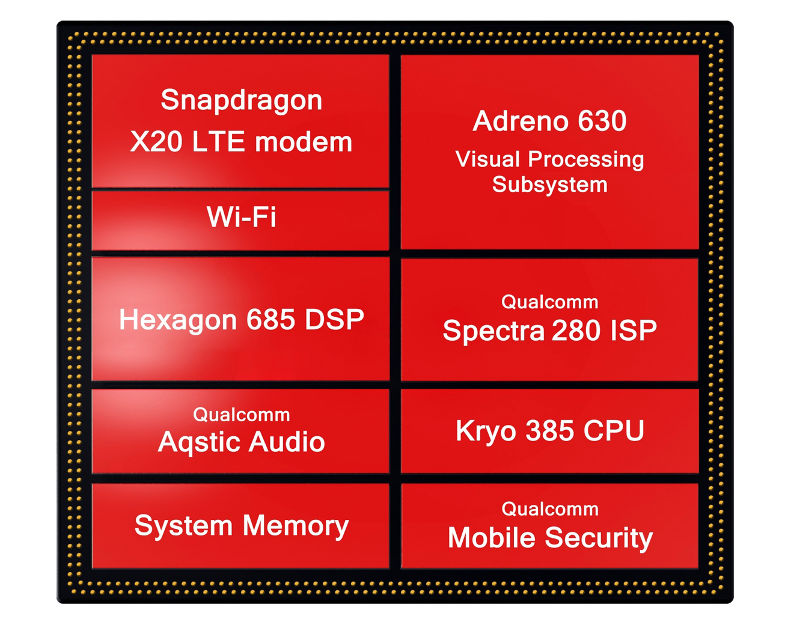 Snapdragon 845 Mobile Platfrom specs
