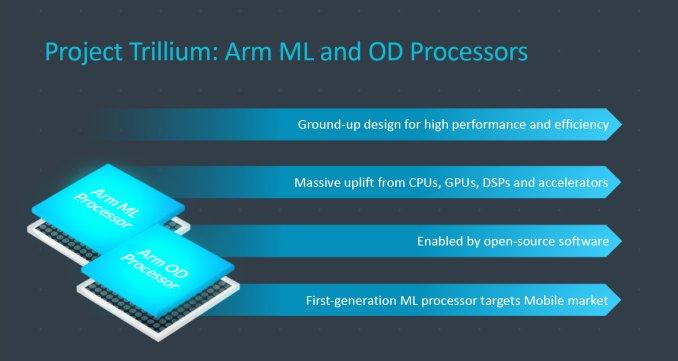 ARM_ Project Trillium