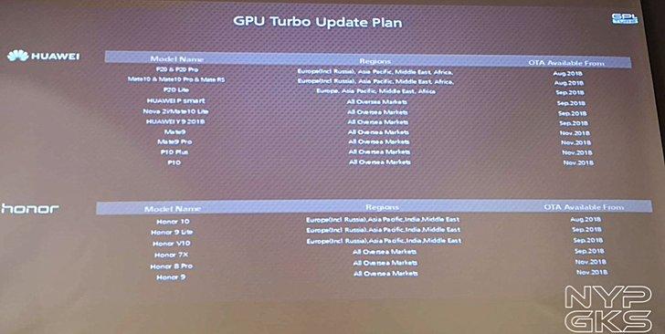 GPU Turbo roadmap