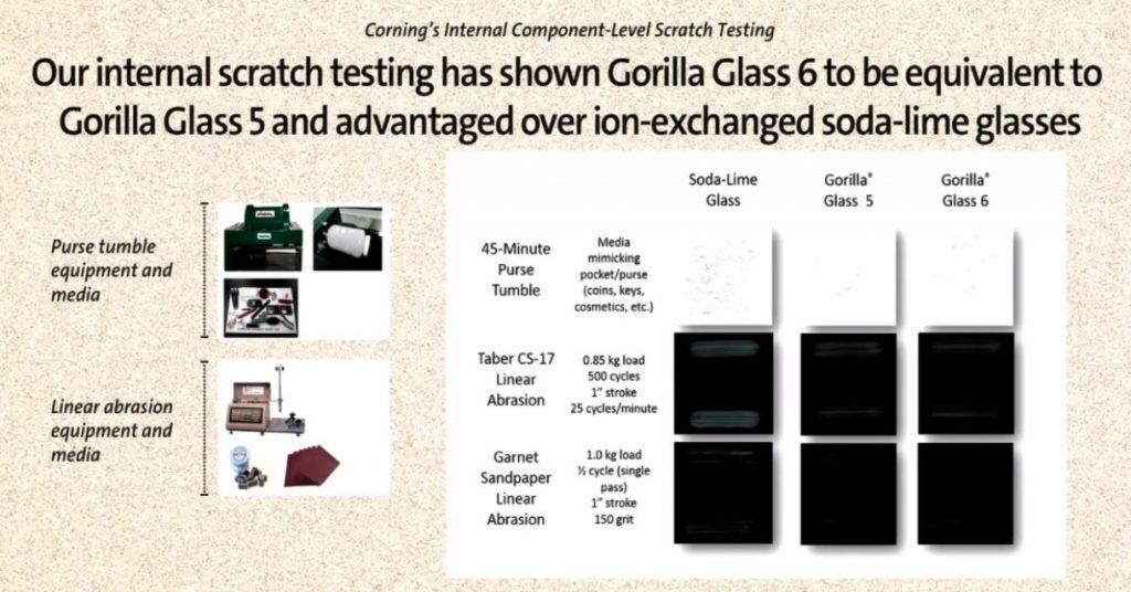 Gorilla Glass 5 Test