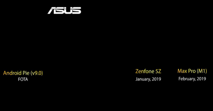 ASUS Zenfone Max Pro M2 and Zenfone 5Z Android 9 0 (Pie