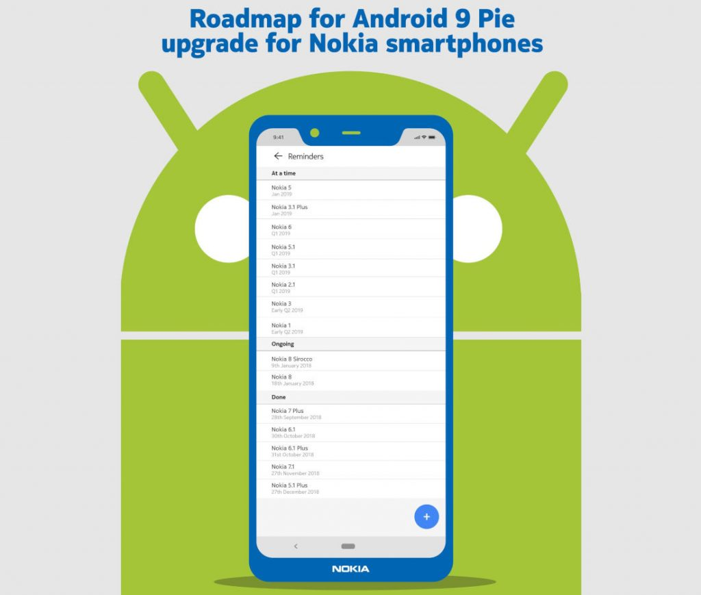HMD Global releases Android Pie update roadmap for Nokia 5