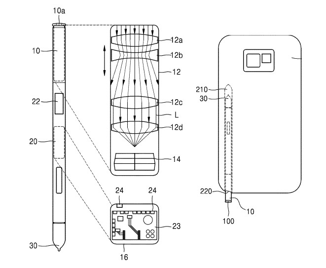 samsung patent hints at galaxy note s pen camera functionality with optical system