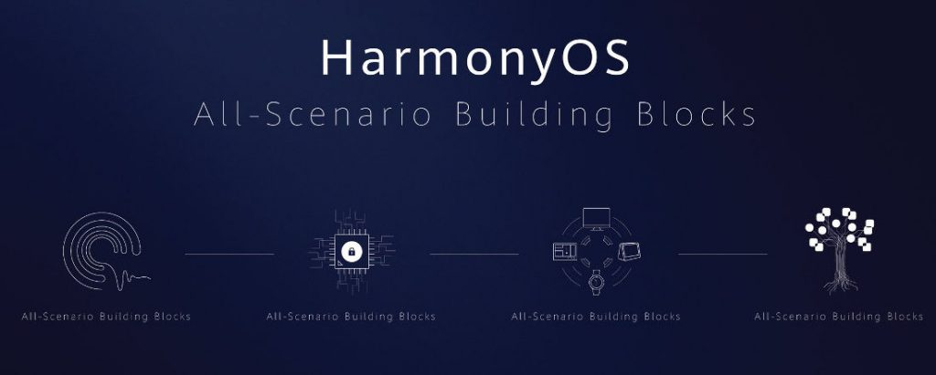 HUAWEI announces HarmonyOS open source operating system for smartphones and smart devices