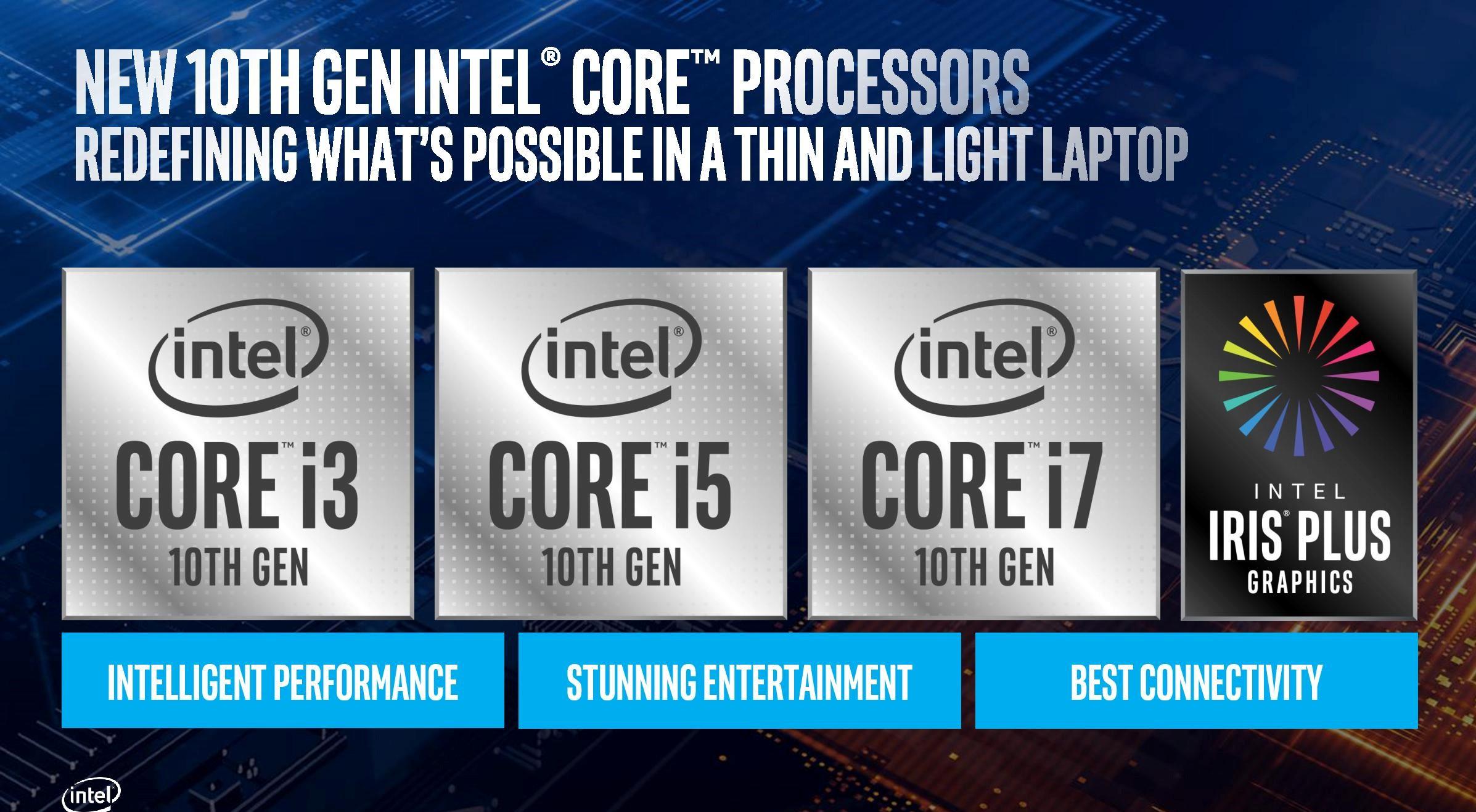 "Intel Ice Lake 10th-gen: Πείτε ένα ""γεια"" στην νέα σειρά επεξεργαστών της Intel! 1"