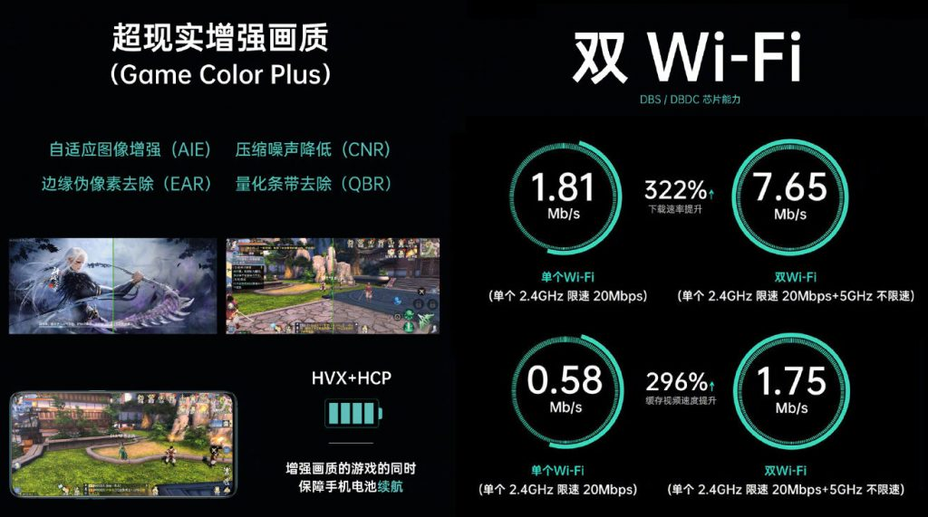 OPPO shows off Game Color Plus and Dual Wi-Fi ColorOS features