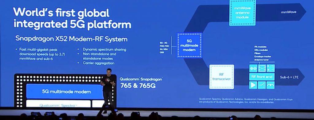 Qualcomm Snapdragon 865, Snapdragon 765, and Snapdragon 765G