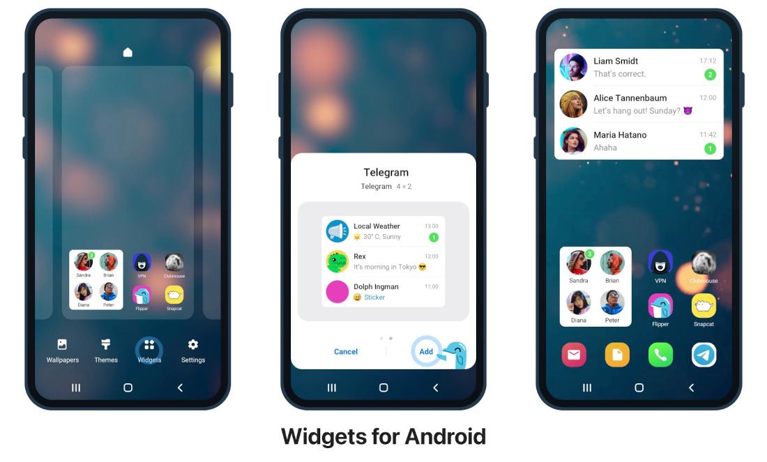 Widget Telegram