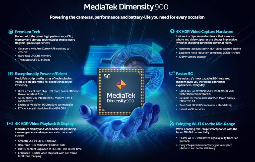 https://images.fonearena.com/blog/wp-content/uploads/2021/05/MediaTek-Dimensity-900-Infographic-1024x651.jpg