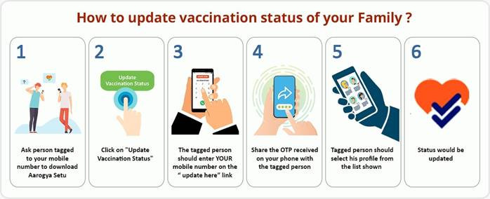 How to update covid vaccination status on Aarogya Setu App