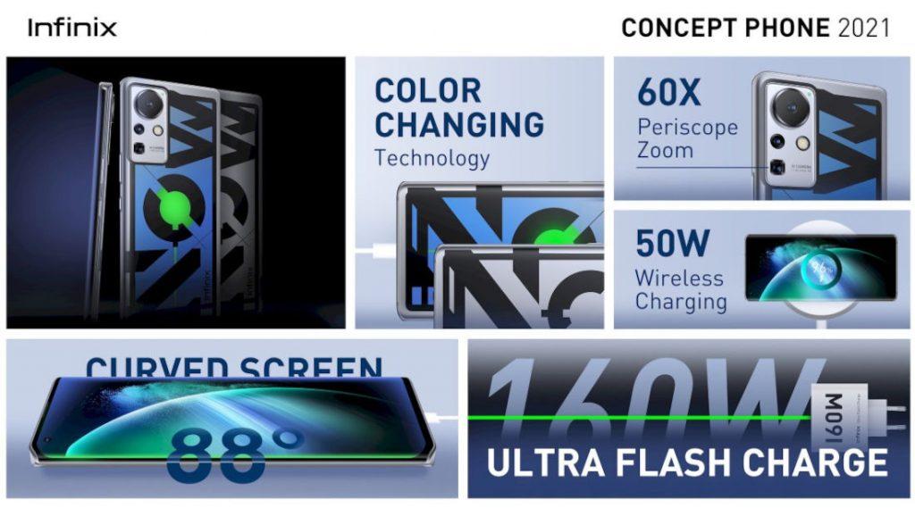 Infinix Concept Phone 2021