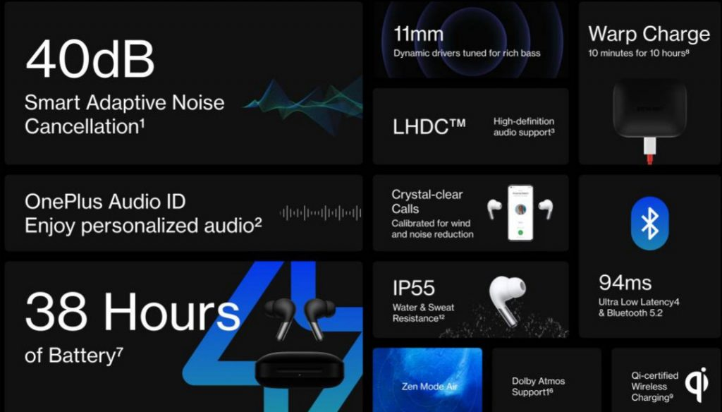 Best Bluetooth TWS Earphones in India for September 2021 - Best TWS Wireless EarBuds